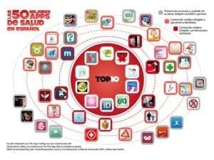 gesundheitsapps logos roter kreis mit top 10