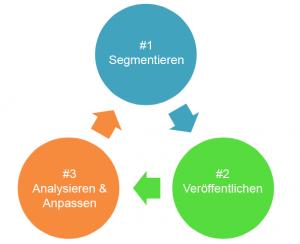 app-budget-segmentar