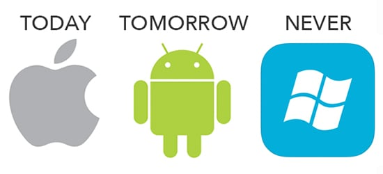 today tomorrow never ueber apple android windows logo
