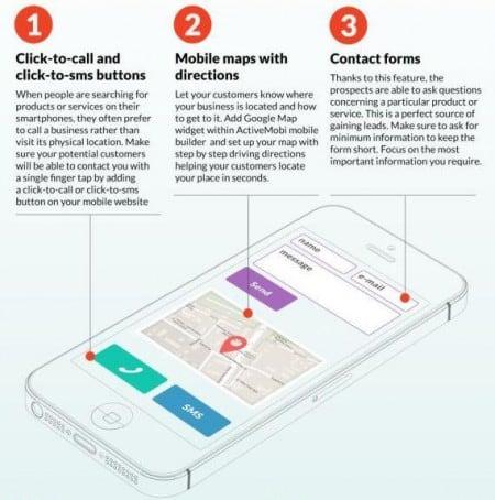 verschiedene kontaktmoeglichkeiten einer app