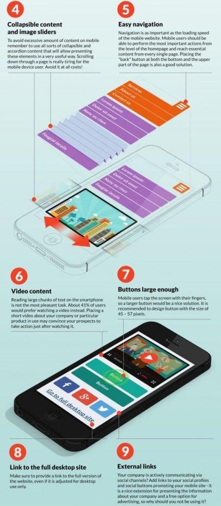 infografik fuenf tips zur app erstellung