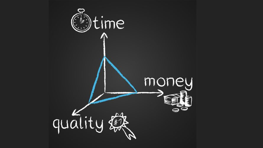 time quality money koordinatensystem