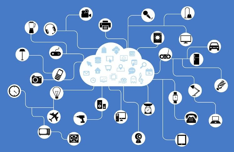 in den Cloud Services- Internet of things
