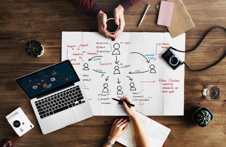 zielgruppe- mobile app marketing strategie