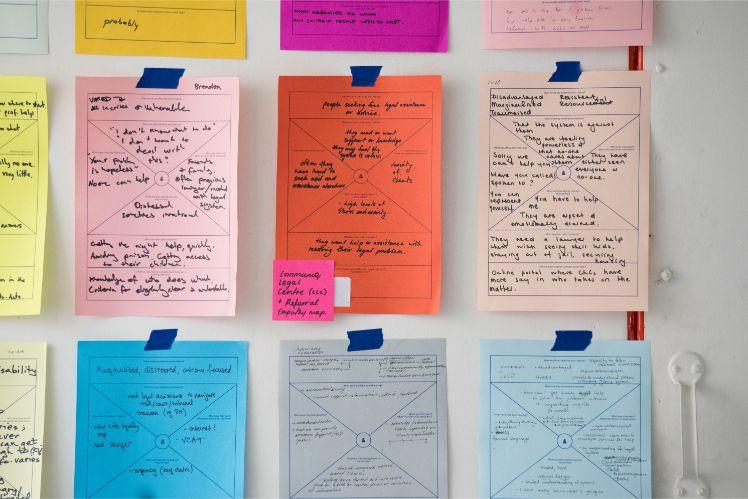 planung- projektmanagement tools