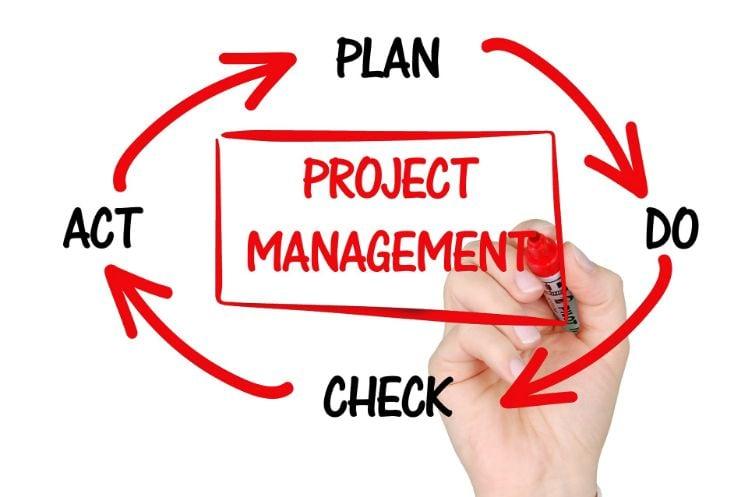 Hand zeichnet Projekt management Zyklus