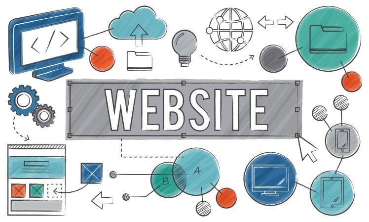 Darstellung mit aufschrift website in der mitte und verbindungen zu anderen ideen