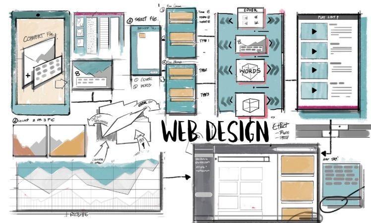 Zeichnung von Entwurf von Planung eines web designs
