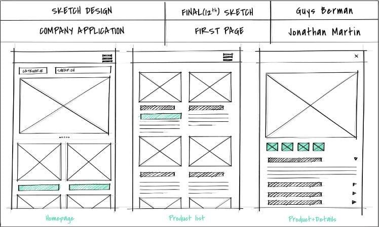 Zeichnung mockup einer website