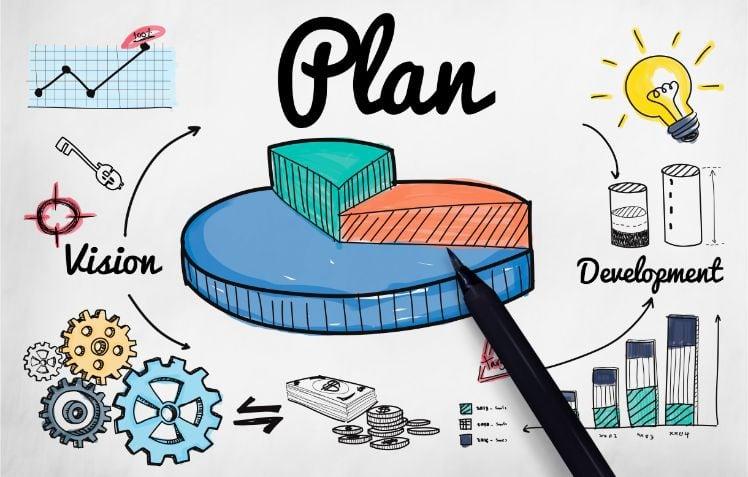 Darstellung eines planes zur Entwicklung einer website