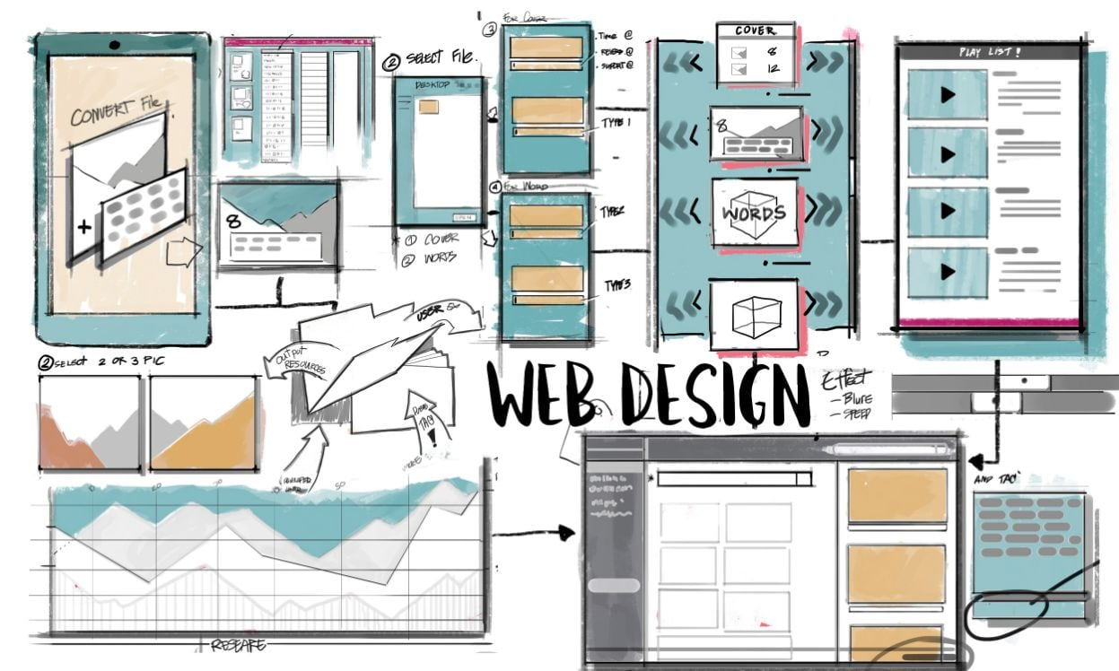 strukturierte darstellung mit der aufschrift web design in der mitte