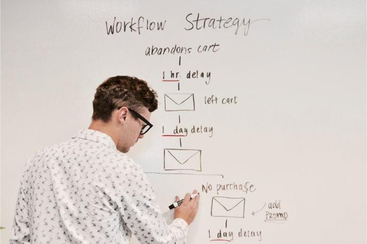 mann zeichnet workflow von marketing automation auf ein whiteboard