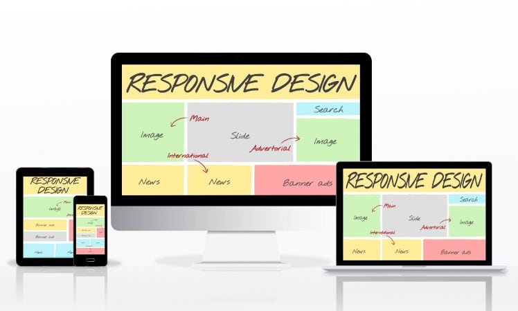 responsive design - layout im webdesign