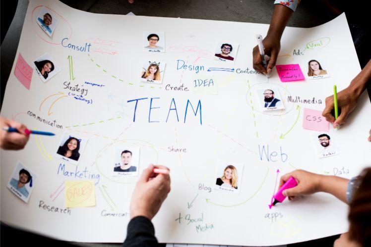Plakat mit Teammitgliedern von der Entwicklung einer App